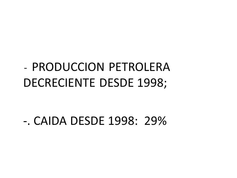 - PRODUCCION PETROLERA DECRECIENTE DESDE 1998; -. CAIDA DESDE 1998: 29%