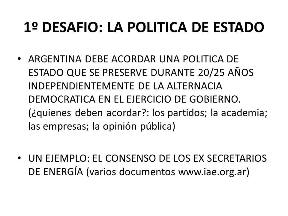 1º DESAFIO: LA POLITICA DE ESTADO ARGENTINA DEBE ACORDAR UNA POLITICA DE ESTADO QUE SE PRESERVE DURANTE 20/25 AÑOS INDEPENDIENTEMENTE DE LA ALTERNACIA