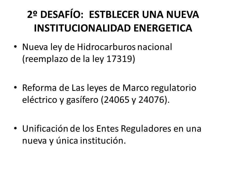 2º DESAFÍO: ESTBLECER UNA NUEVA INSTITUCIONALIDAD ENERGETICA Nueva ley de Hidrocarburos nacional (reemplazo de la ley 17319) Reforma de Las leyes de Marco regulatorio eléctrico y gasífero (24065 y 24076).