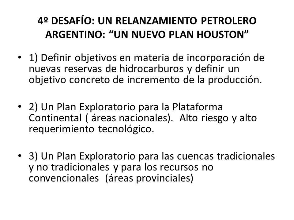 4º DESAFÍO: UN RELANZAMIENTO PETROLERO ARGENTINO: UN NUEVO PLAN HOUSTON 1) Definir objetivos en materia de incorporación de nuevas reservas de hidrocarburos y definir un objetivo concreto de incremento de la producción.