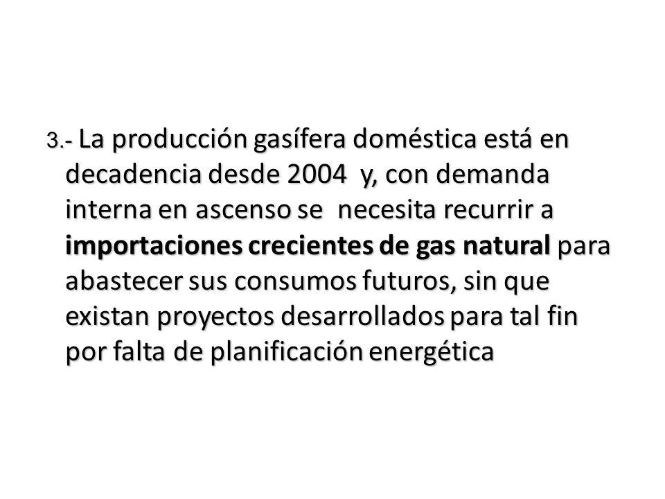 3.- La producción gasífera doméstica está en decadencia desde 2004 y, con demanda interna en ascenso se necesita recurrir a importaciones crecientes de gas natural para abastecer sus consumos futuros, sin que existan proyectos desarrollados para tal fin por falta de planificación energética 3.- La producción gasífera doméstica está en decadencia desde 2004 y, con demanda interna en ascenso se necesita recurrir a importaciones crecientes de gas natural para abastecer sus consumos futuros, sin que existan proyectos desarrollados para tal fin por falta de planificación energética