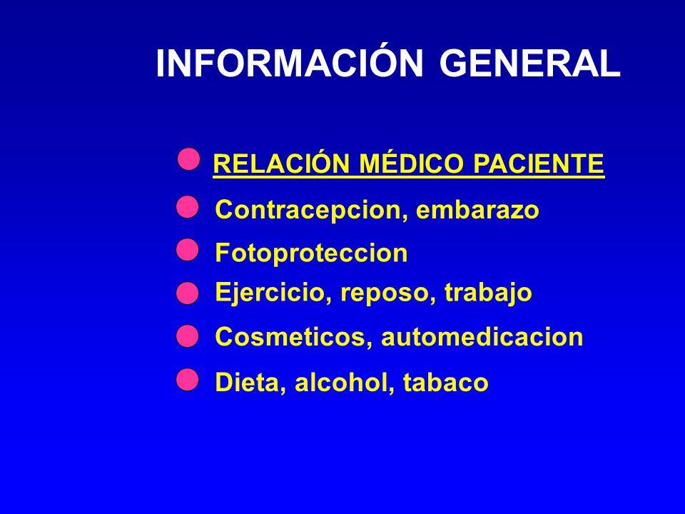 INFORMACIÓN GENERAL RELACIÓN MÉDICO PACIENTE Dieta, alcohol, tabaco Ejercicio, reposo, trabajo Contracepcion, embarazo Fotoproteccion Cosmeticos, auto