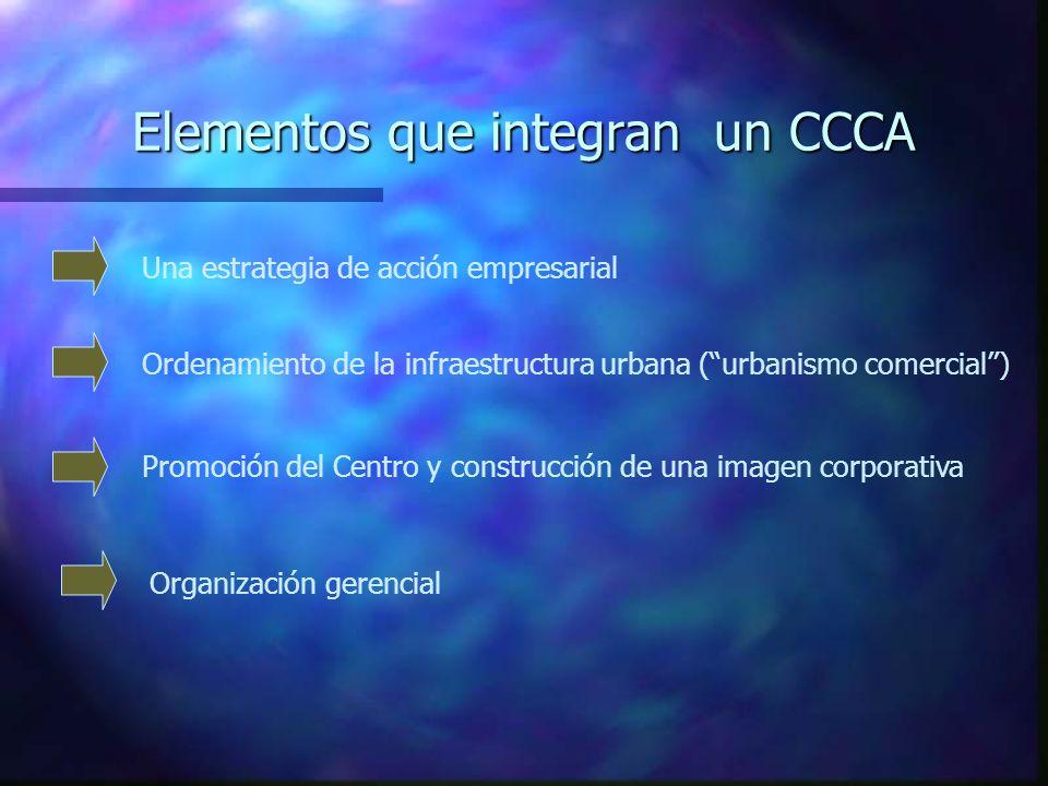 Ordenamiento de la infraestructura urbana (urbanismo comercial) Una estrategia de acción empresarial Promoción del Centro y construcción de una imagen corporativa Organización gerencial Elementos que integran un CCCA