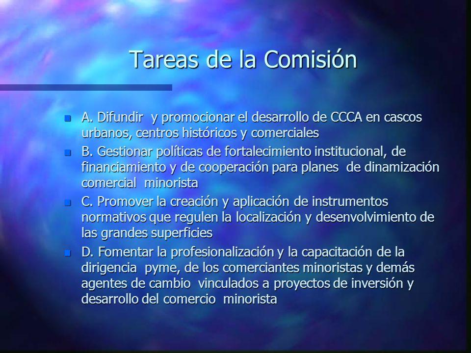 n A. Difundir y promocionar el desarrollo de CCCA en cascos urbanos, centros históricos y comerciales n B. Gestionar políticas de fortalecimiento inst