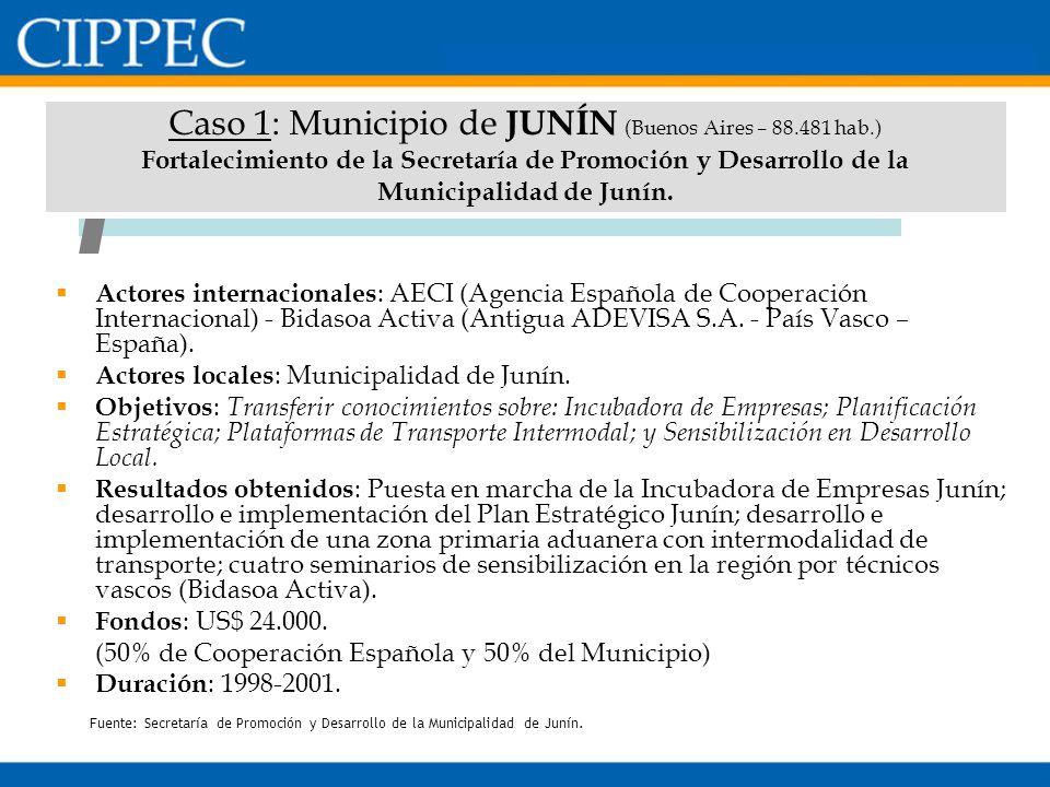 Caso 1: Municipio de JUNÍN (Buenos Aires – 88.481 hab.) Fortalecimiento de la Secretaría de Promoción y Desarrollo de la Municipalidad de Junín. Actor