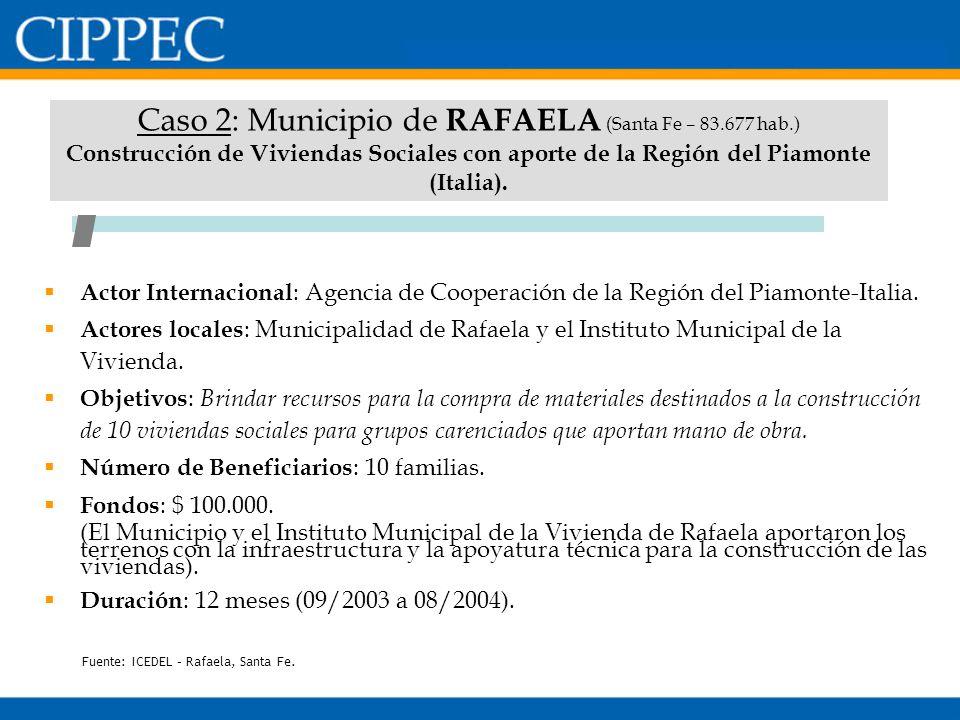 Caso 2: Municipio de RAFAELA (Santa Fe – 83.677 hab.) Construcción de Viviendas Sociales con aporte de la Región del Piamonte (Italia). Actor Internac