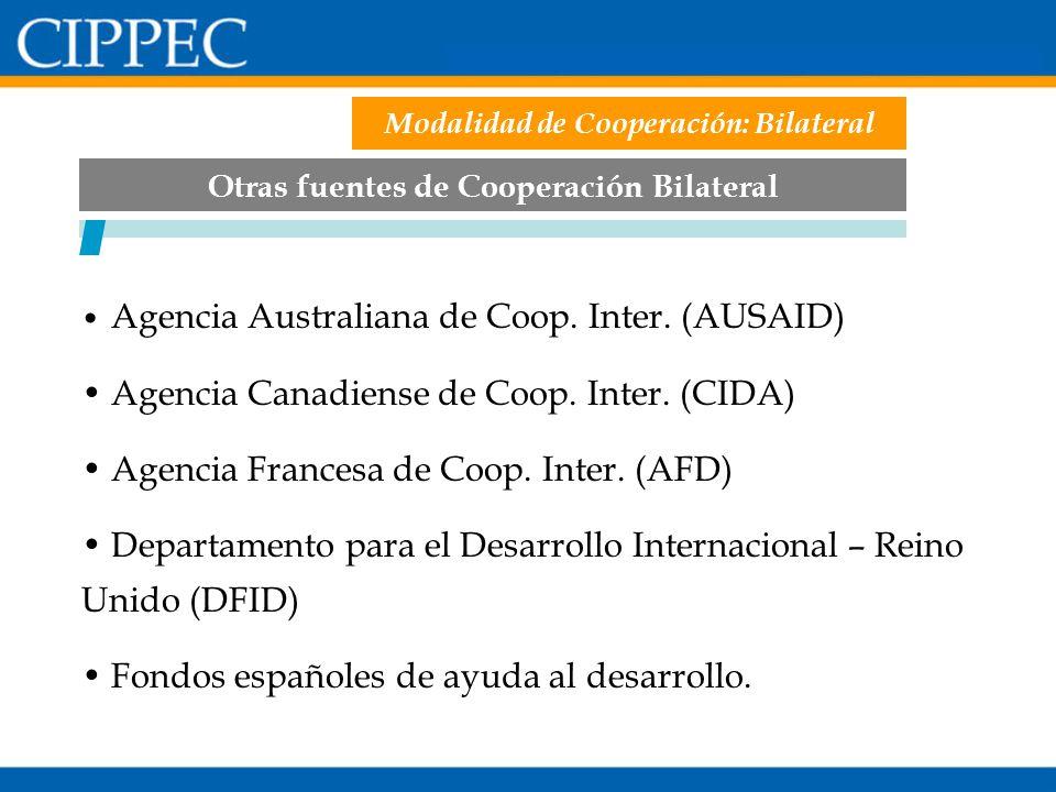 Otras fuentes de Cooperación Bilateral Modalidad de Cooperación: Bilateral Agencia Australiana de Coop. Inter. (AUSAID) Agencia Canadiense de Coop. In