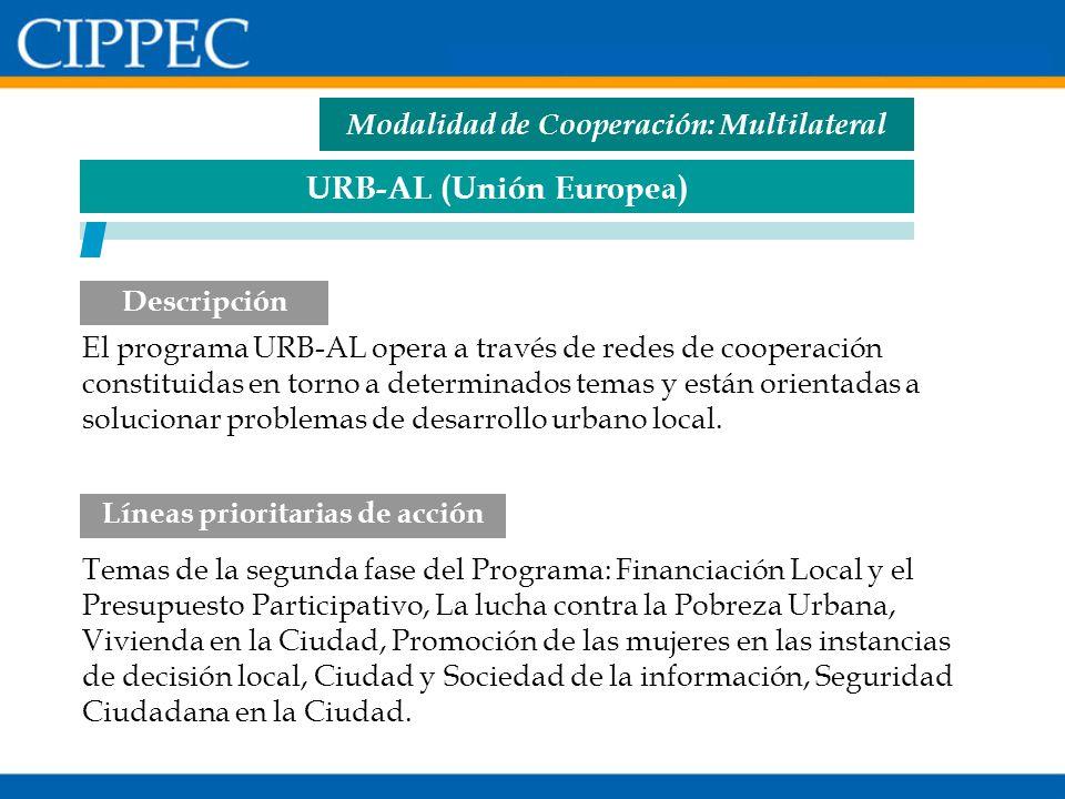 URB-AL (Unión Europea) Temas de la segunda fase del Programa: Financiación Local y el Presupuesto Participativo, La lucha contra la Pobreza Urbana, Vi
