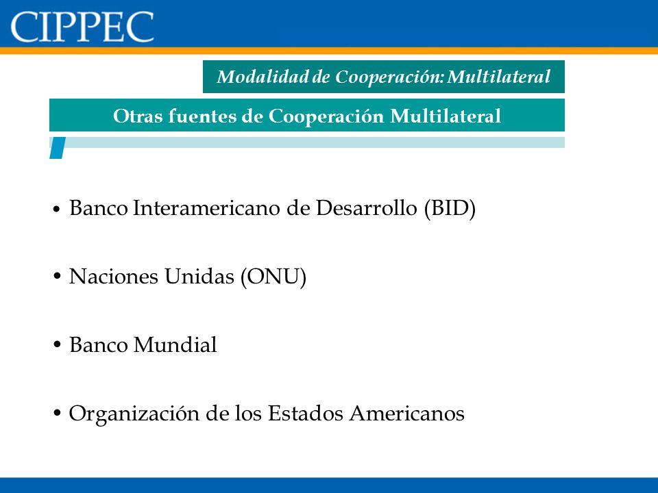Otras fuentes de Cooperación Multilateral Modalidad de Cooperación: Multilateral Banco Interamericano de Desarrollo (BID) Naciones Unidas (ONU) Banco