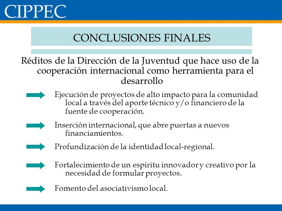 CONCLUSIONES FINALES Réditos de la Dirección de la Juventud que hace uso de la cooperación internacional como herramienta para el desarrollo.. Ejecuci