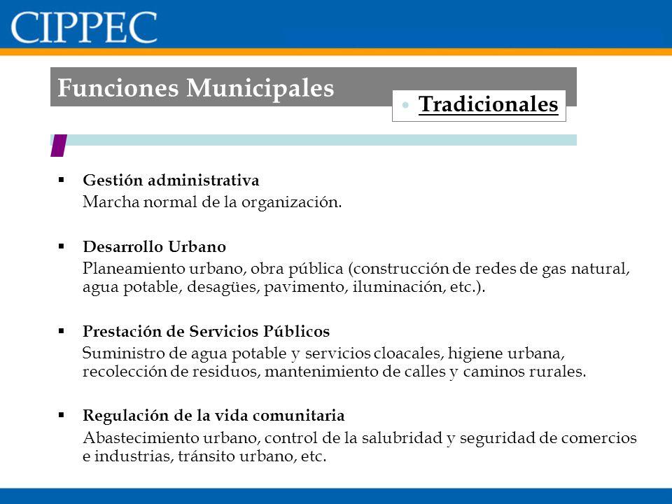 Gestión administrativa Marcha normal de la organización. Desarrollo Urbano Planeamiento urbano, obra pública (construcción de redes de gas natural, ag