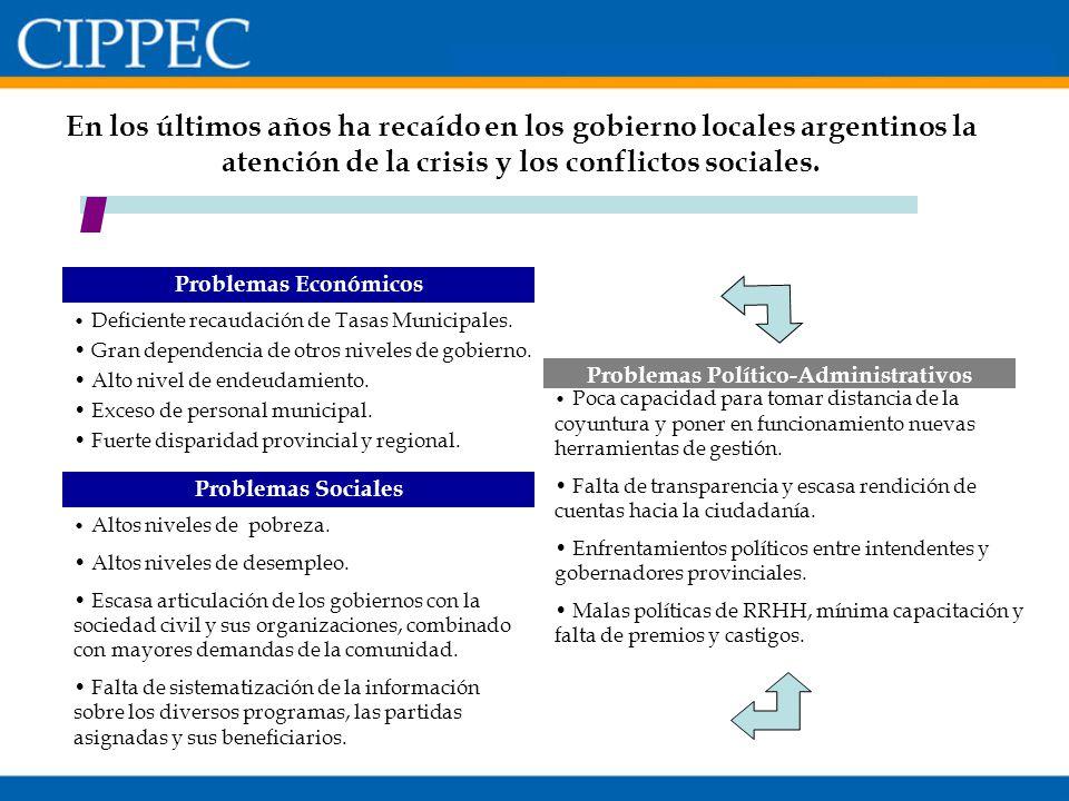 En los últimos años ha recaído en los gobierno locales argentinos la atención de la crisis y los conflictos sociales. Problemas Económicos Deficiente