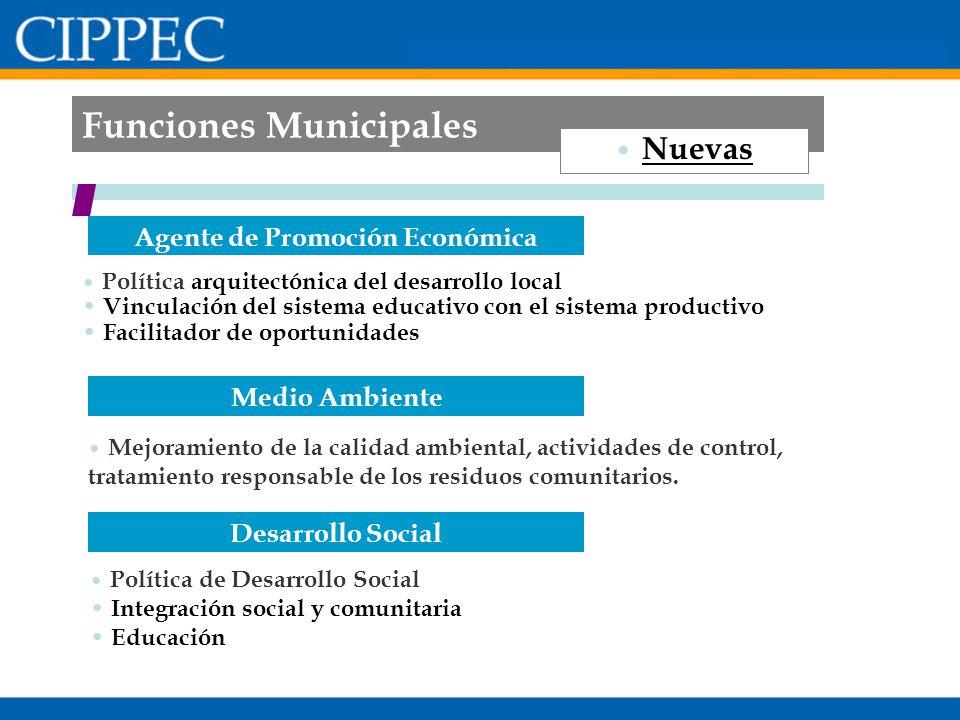 Funciones Municipales Nuevas Agente de Promoción Económica Política arquitectónica del desarrollo local Vinculación del sistema educativo con el siste