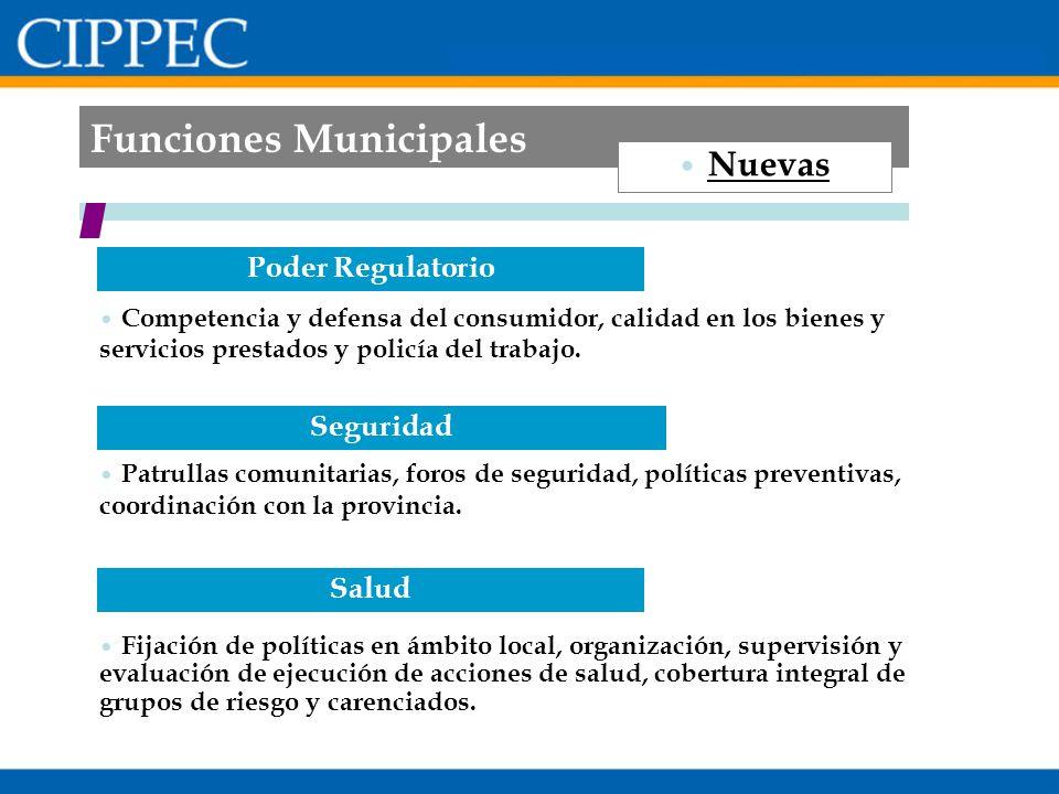 Competencia y defensa del consumidor, calidad en los bienes y servicios prestados y policía del trabajo. Poder Regulatorio Patrullas comunitarias, for