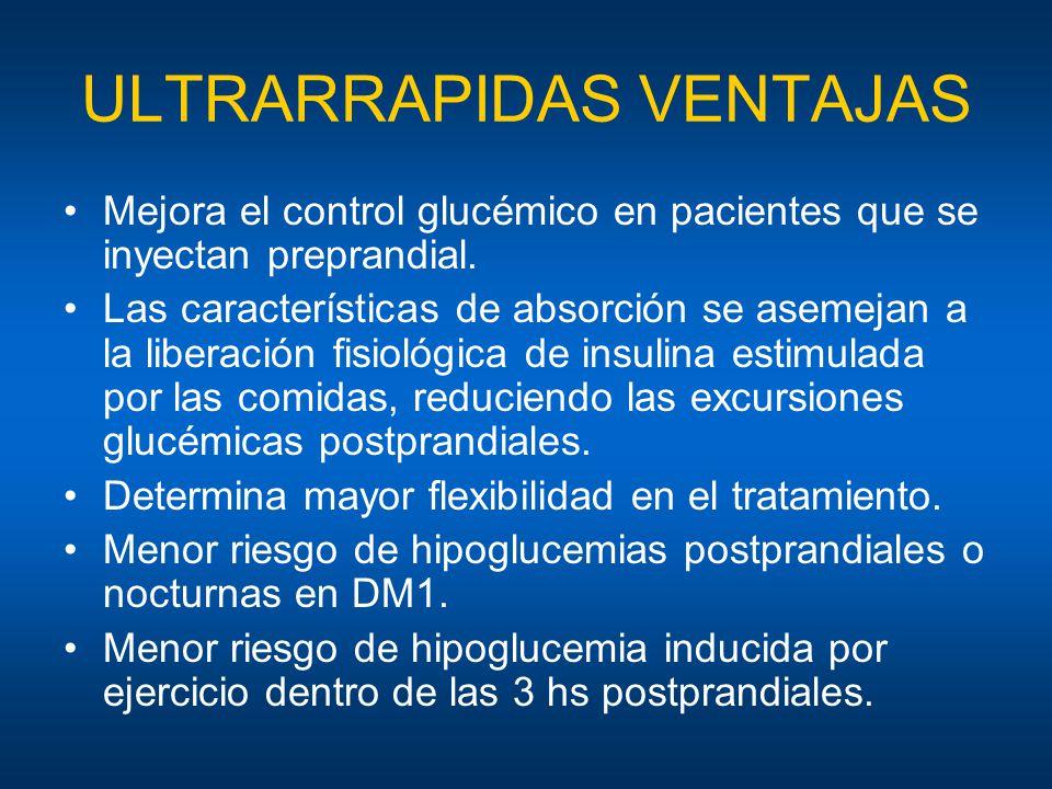 ULTRARRAPIDAS VENTAJAS Mejora el control glucémico en pacientes que se inyectan preprandial. Las características de absorción se asemejan a la liberac