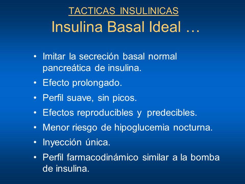TACTICAS INSULINICAS Insulina Basal Ideal … Imitar la secreción basal normal pancreática de insulina. Efecto prolongado. Perfil suave, sin picos. Efec