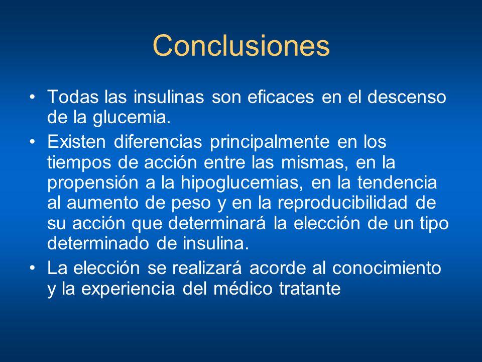 Conclusiones Todas las insulinas son eficaces en el descenso de la glucemia. Existen diferencias principalmente en los tiempos de acción entre las mis