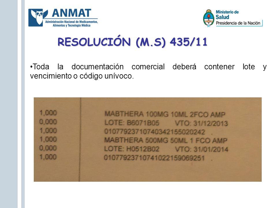 RESOLUCIÓN (M.S) 435/11 Toda la documentación comercial deberá contener lote y vencimiento o código unívoco.