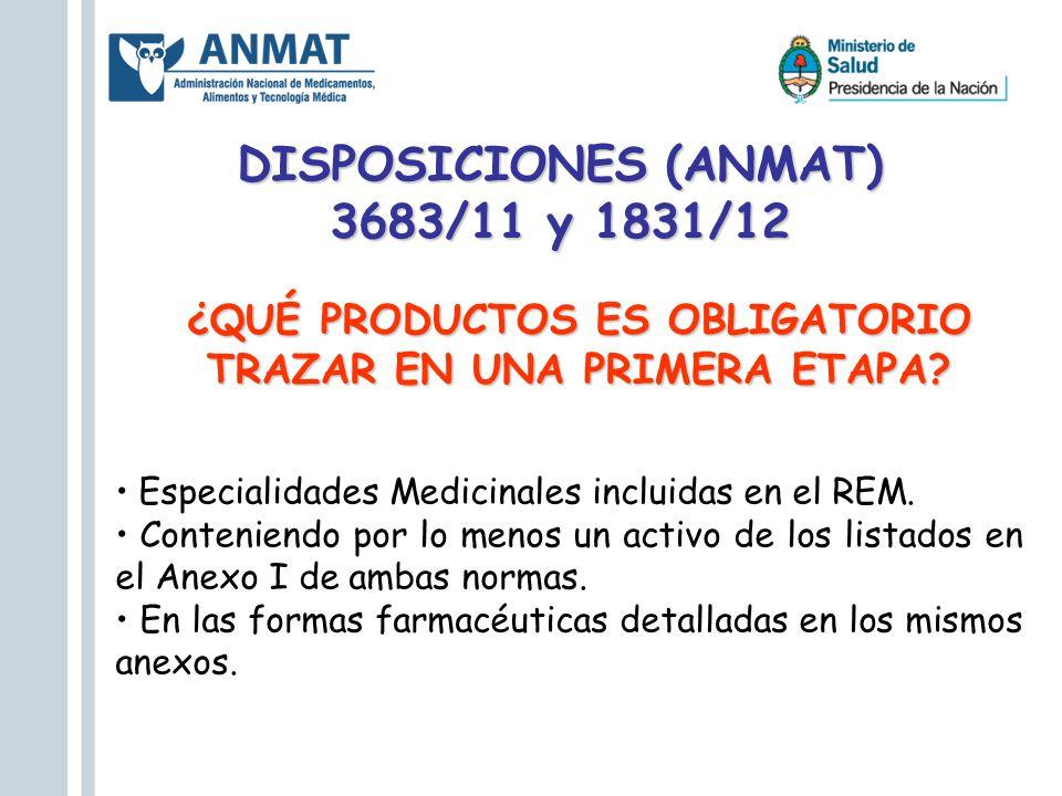 DISPOSICIONES (ANMAT) 3683/11 y 1831/12 Especialidades Medicinales incluidas en el REM. Conteniendo por lo menos un activo de los listados en el Anexo