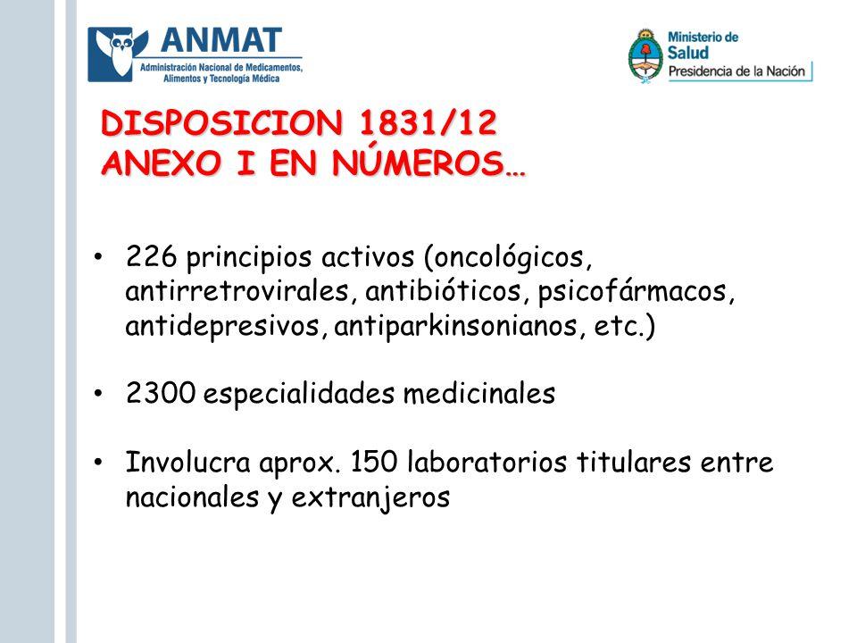 DISPOSICION 1831/12 ANEXO I EN NÚMEROS… 226 principios activos (oncológicos, antirretrovirales, antibióticos, psicofármacos, antidepresivos, antiparki