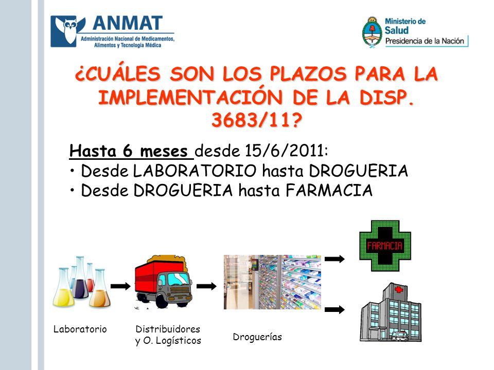 ¿CUÁLES SON LOS PLAZOS PARA LA IMPLEMENTACIÓN DE LA DISP. 3683/11? Hasta 6 meses desde 15/6/2011: Desde LABORATORIO hasta DROGUERIA Desde DROGUERIA ha