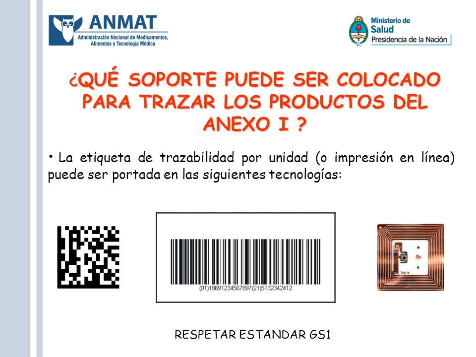 La etiqueta de trazabilidad por unidad (o impresión en línea) puede ser portada en las siguientes tecnologías: ¿QUÉ SOPORTE PUEDE SER COLOCADO PARA TR