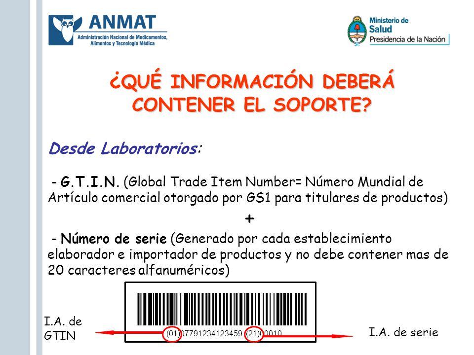 Desde Laboratorios: - G.T.I.N. (Global Trade Item Number= Número Mundial de Artículo comercial otorgado por GS1 para titulares de productos) + - Númer