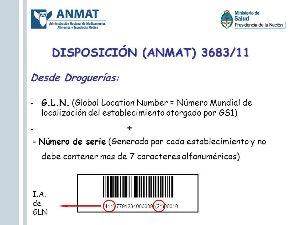 DISPOSICIÓN (ANMAT) 3683/11 Desde Droguerías : -G.L.N. (Global Location Number = Número Mundial de localización del establecimiento otorgado por GS1)