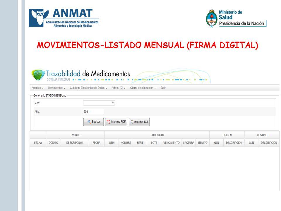 MOVIMIENTOS-LISTADO MENSUAL (FIRMA DIGITAL)