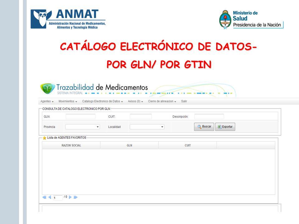 CATÁLOGO ELECTRÓNICO DE DATOS- POR GLN/ POR GTIN