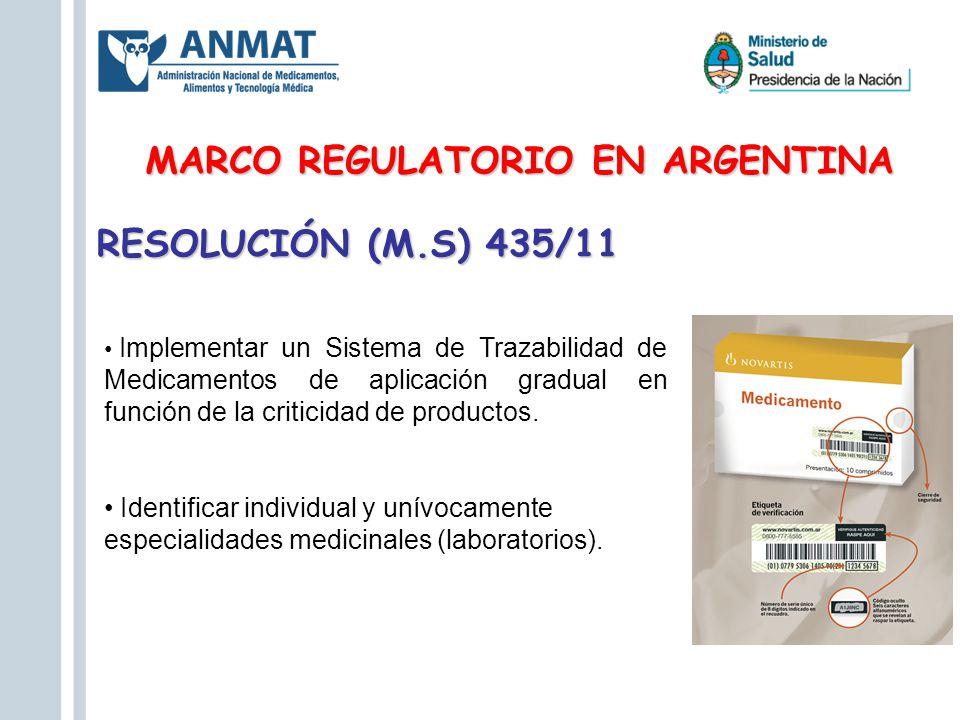 RESOLUCIÓN (M.S) 435/11 Registrar los movimientos logísticos de la unidad serializada a través de toda la cadena de distribución de medicamentos (laboratorios-distribuidoras-operadores logísticos-droguerías- depósitos estatales-farmacias-establecimientos asistenciales).