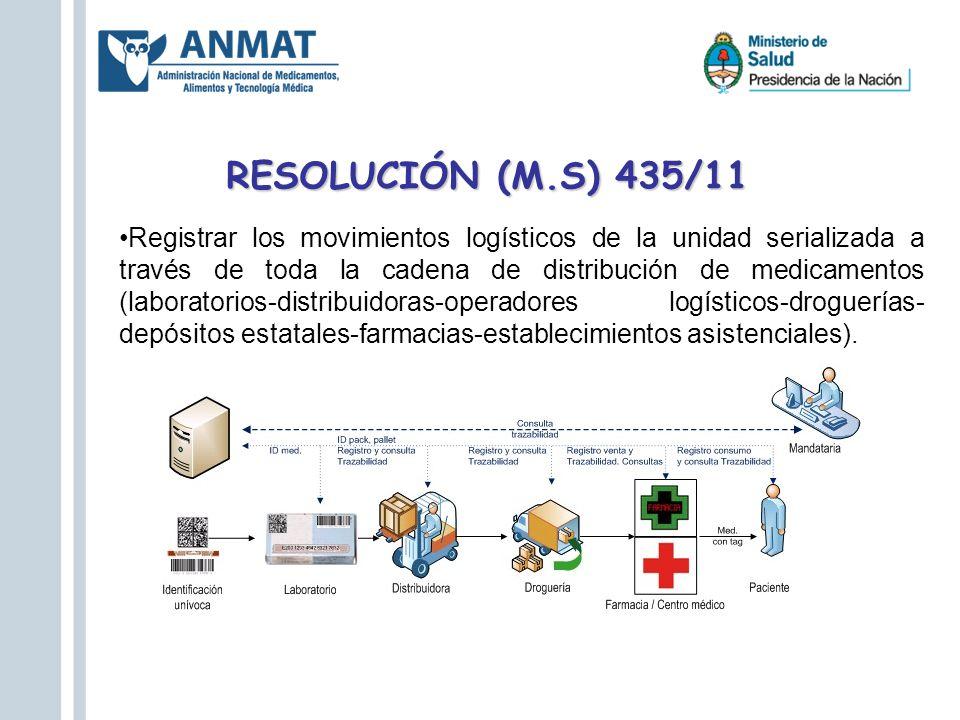 RESOLUCIÓN (M.S) 435/11 Registrar los movimientos logísticos de la unidad serializada a través de toda la cadena de distribución de medicamentos (labo