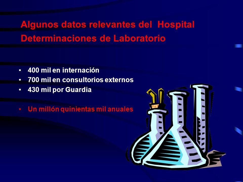 Algunos datos relevantes del Hospital Determinaciones de Laboratorio 400 mil en internación 700 mil en consultorios externos 430 mil por Guardia Un mi
