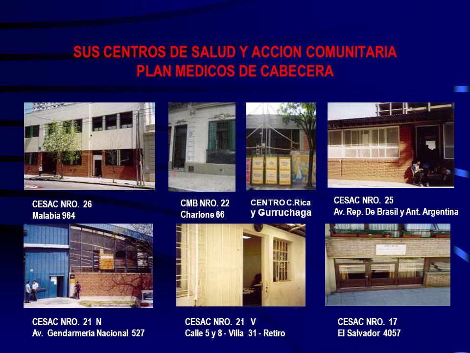 SUS CENTROS DE SALUD Y ACCION COMUNITARIA PLAN MEDICOS DE CABECERA CESAC NRO. 26 Malabia 964 CMB NRO. 22 Charlone 66 CESAC NRO. 25 Av. Rep. De Brasil