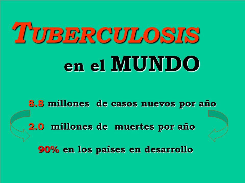 T UBERCULOSIS T UBERCULOSIS en el MUNDO en el MUNDO 8.8 millones de casos nuevos por año 8.8 millones de casos nuevos por año 2.0 millones de muertes por año 2.0 millones de muertes por año 90% en los países en desarrollo 90% en los países en desarrollo