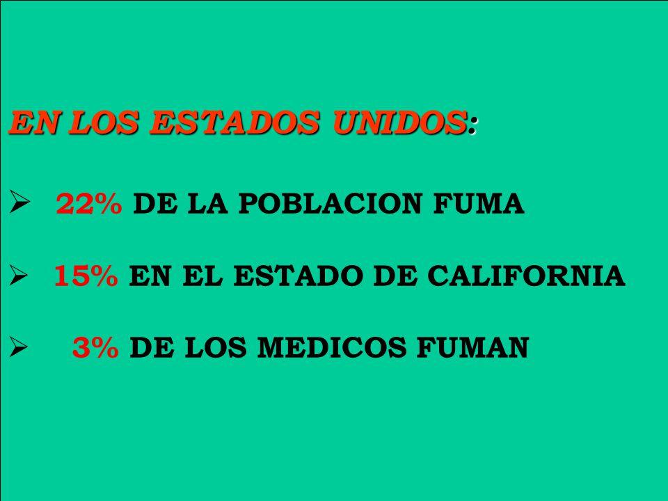EN LOS ESTADOS UNIDOS: 22% DE LA POBLACION FUMA 15% EN EL ESTADO DE CALIFORNIA 3% DE LOS MEDICOS FUMAN