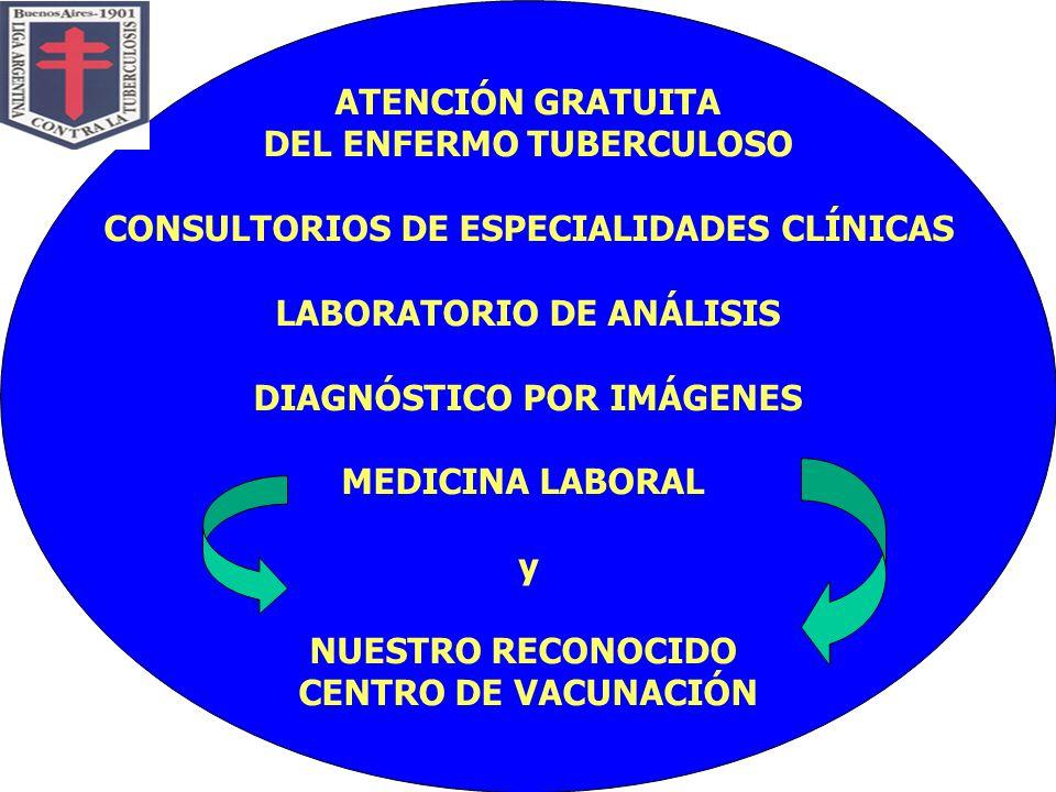 ATENCIÓN GRATUITA DEL ENFERMO TUBERCULOSO CONSULTORIOS DE ESPECIALIDADES CLÍNICAS LABORATORIO DE ANÁLISIS DIAGNÓSTICO POR IMÁGENES MEDICINA LABORAL y NUESTRO RECONOCIDO CENTRO DE VACUNACIÓN