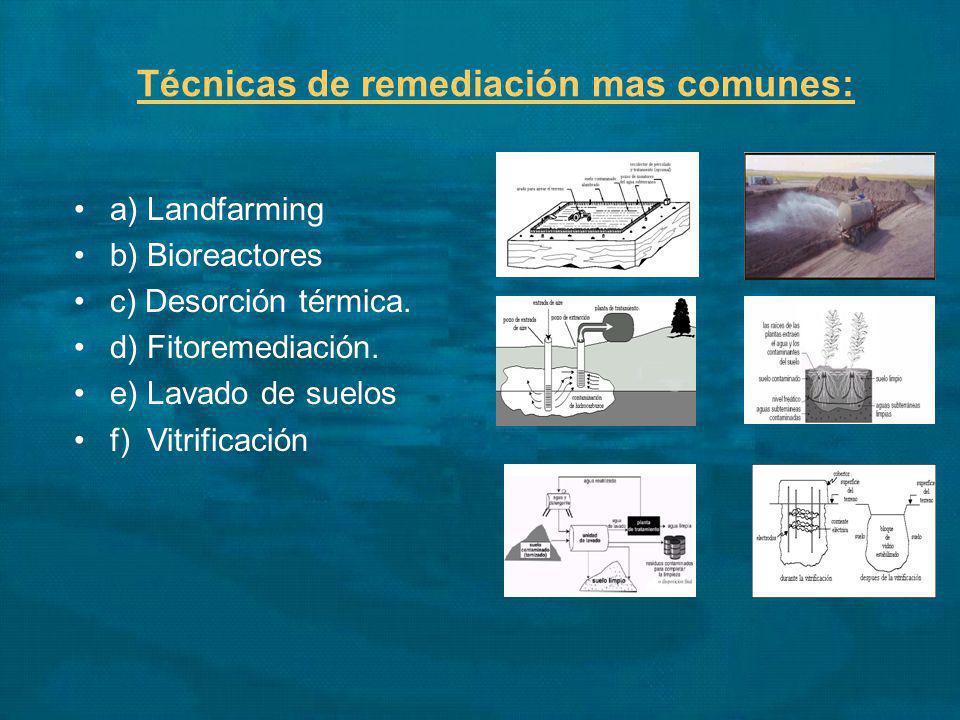 Técnicas de remediación mas comunes: a) Landfarming b) Bioreactores c) Desorción térmica. d) Fitoremediación. e) Lavado de suelos f) Vitrificación