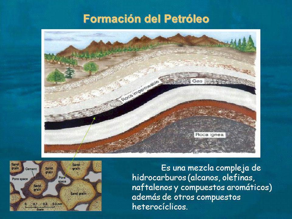Formación del Petróleo Es una mezcla compleja de hidrocarburos (alcanos, olefinas, naftalenos y compuestos aromáticos) además de otros compuestos hete