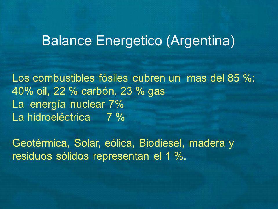 Los combustibles fósiles cubren un mas del 85 %: 40% oil, 22 % carbón, 23 % gas La energía nuclear 7% La hidroeléctrica 7 % Geotérmica, Solar, eólica,