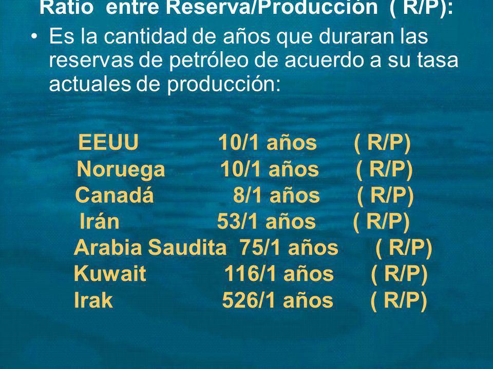 Ratio entre Reserva/Producción ( R/P): Es la cantidad de años que duraran las reservas de petróleo de acuerdo a su tasa actuales de producción: EEUU 1