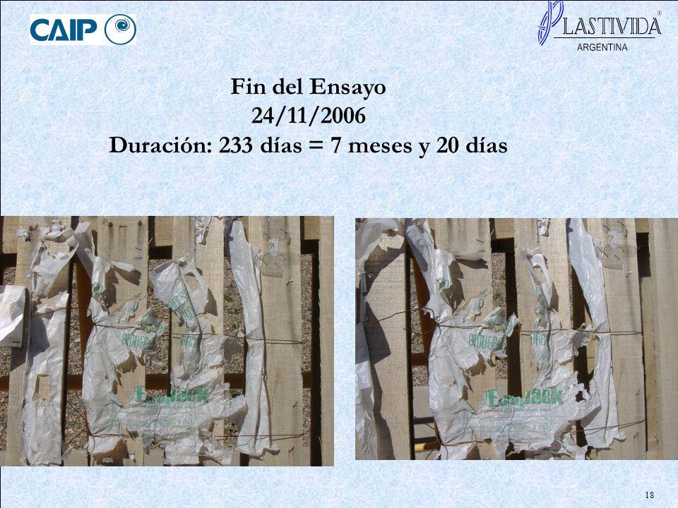 18 Fin del Ensayo 24/11/2006 Duración: 233 días = 7 meses y 20 días