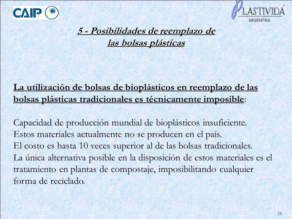 20 5 - Posibilidades de reemplazo de las bolsas plásticas La utilización de bolsas de bioplásticos en reemplazo de las bolsas plásticas tradicionales