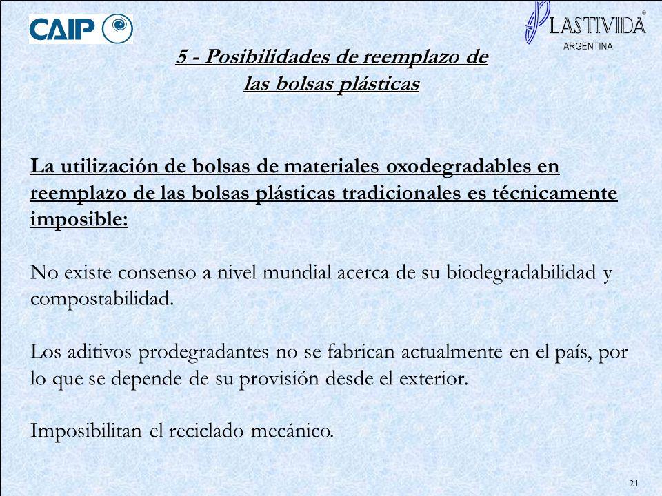 21 La utilización de bolsas de materiales oxodegradables en reemplazo de las bolsas plásticas tradicionales es técnicamente imposible: No existe conse