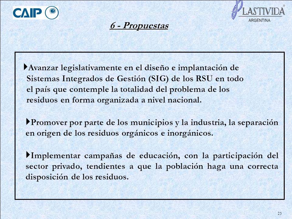 25 Avanzar legislativamente en el diseño e implantación de Sistemas Integrados de Gestión (SIG) de los RSU en todo el país que contemple la totalidad