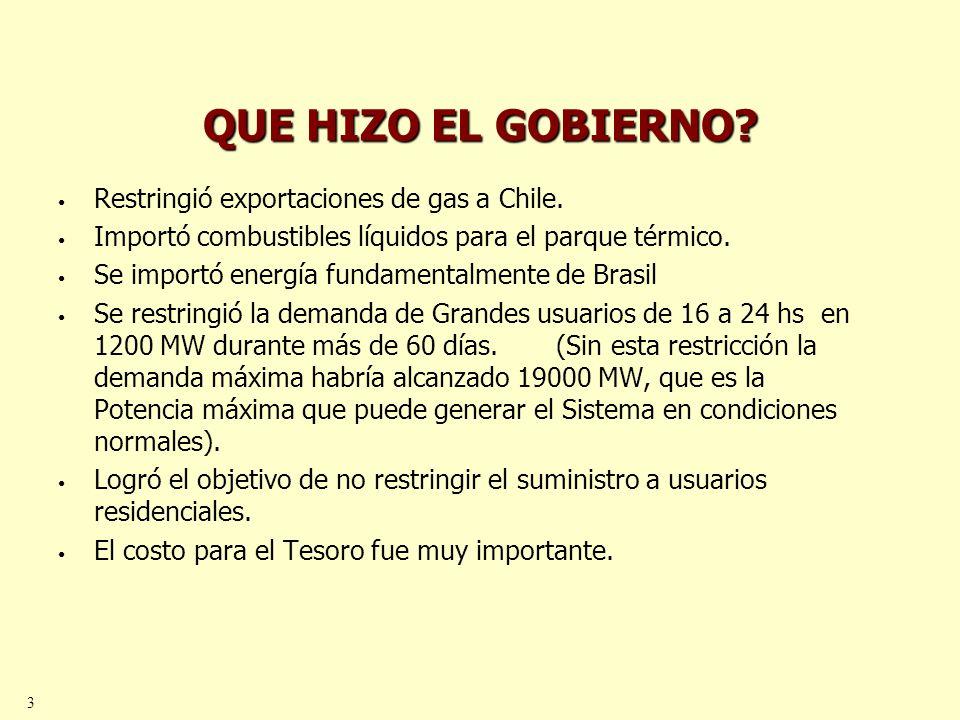 3 QUE HIZO EL GOBIERNO. Restringió exportaciones de gas a Chile.