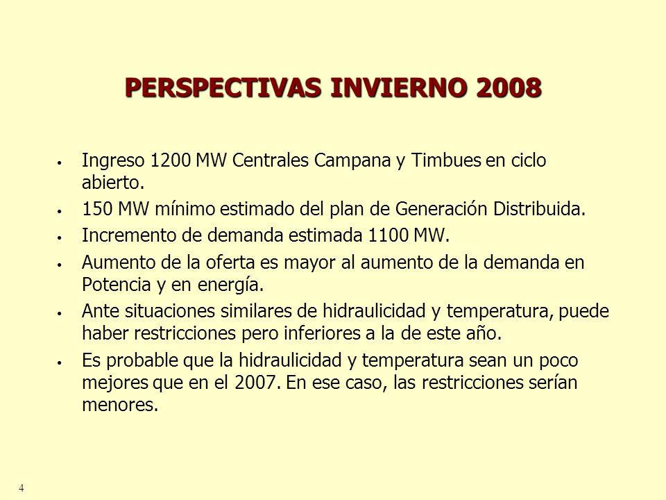 4 PERSPECTIVAS INVIERNO 2008 Ingreso 1200 MW Centrales Campana y Timbues en ciclo abierto.