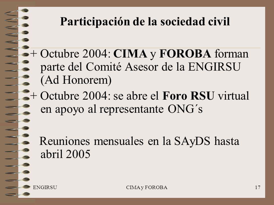 ENGIRSUCIMA y FOROBA17 Participación de la sociedad civil + Octubre 2004: CIMA y FOROBA forman parte del Comité Asesor de la ENGIRSU (Ad Honorem) + Octubre 2004: se abre el Foro RSU virtual en apoyo al representante ONG´s Reuniones mensuales en la SAyDS hasta abril 2005