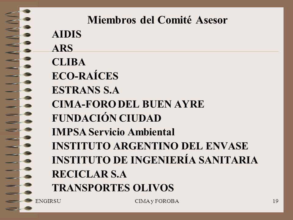 ENGIRSUCIMA y FOROBA19 Miembros del Comité Asesor AIDIS ARS CLIBA ECO-RAÍCES ESTRANS S.A CIMA-FORO DEL BUEN AYRE FUNDACIÓN CIUDAD IMPSA Servicio Ambiental INSTITUTO ARGENTINO DEL ENVASE INSTITUTO DE INGENIERÍA SANITARIA RECICLAR S.A TRANSPORTES OLIVOS
