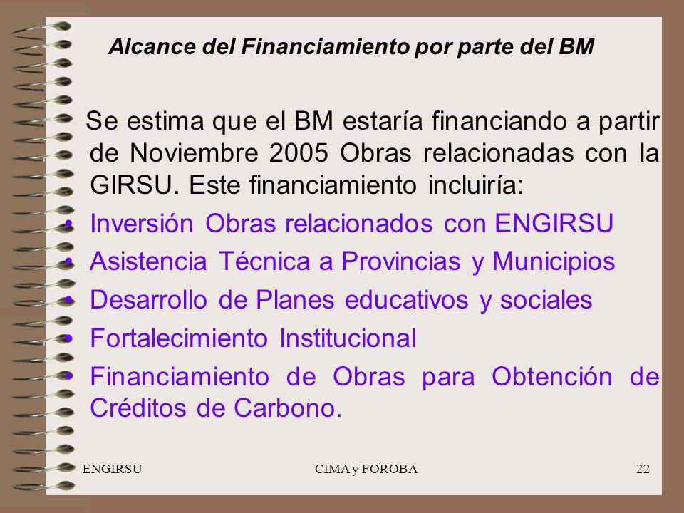 ENGIRSUCIMA y FOROBA22 Alcance del Financiamiento por parte del BM Se estima que el BM estaría financiando a partir de Noviembre 2005 Obras relacionadas con la GIRSU.